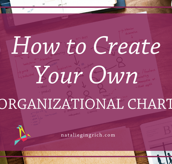create your own organizational chart